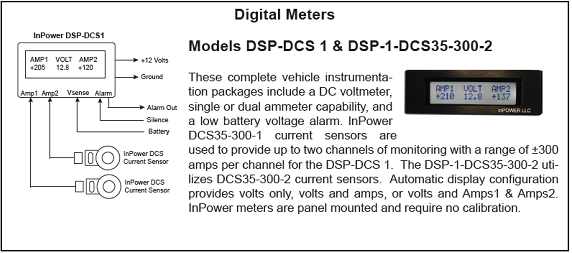 Digital Meters description, image, and drawing